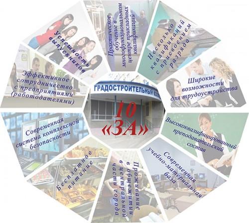 Ярославский градостроительный колледж официальный сайт